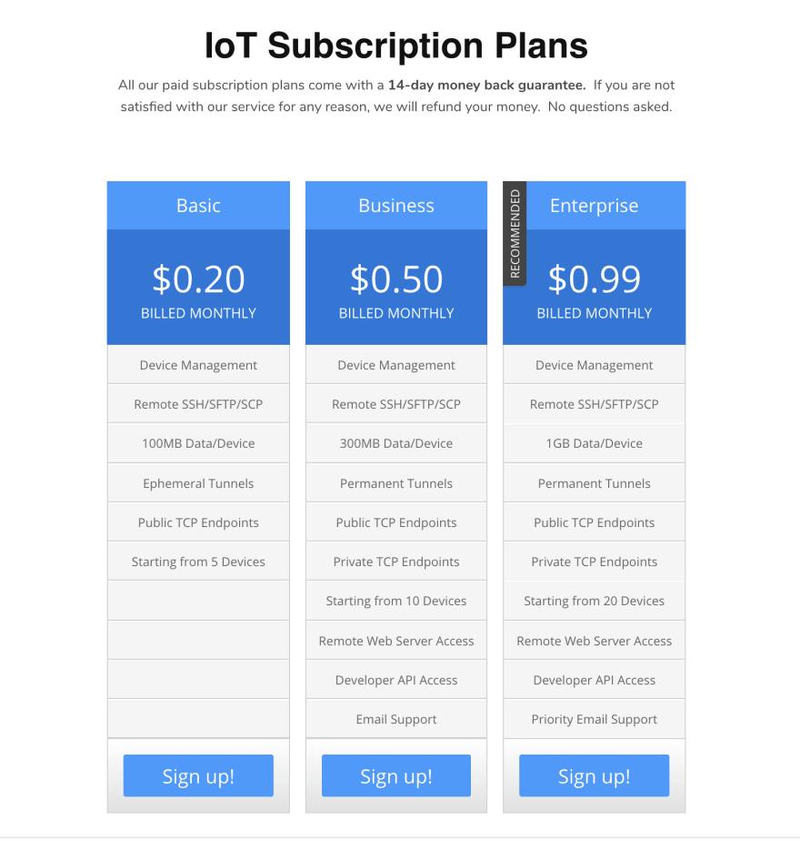 SocketXP IoT Remote SSH Subscription Plans<br>