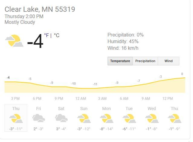 MN Weather