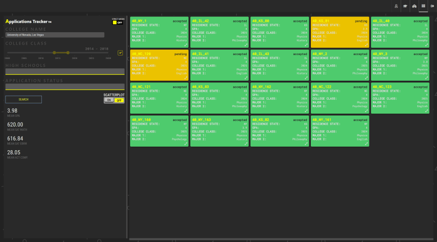 Applications Tracker Page