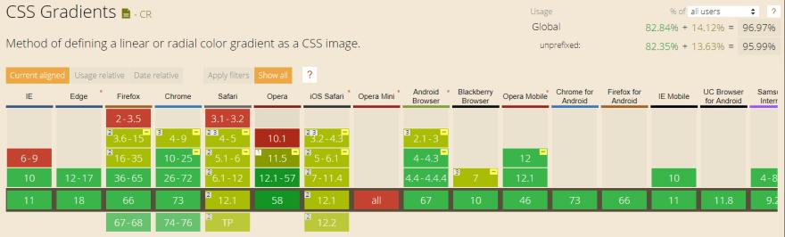 cs-gradient