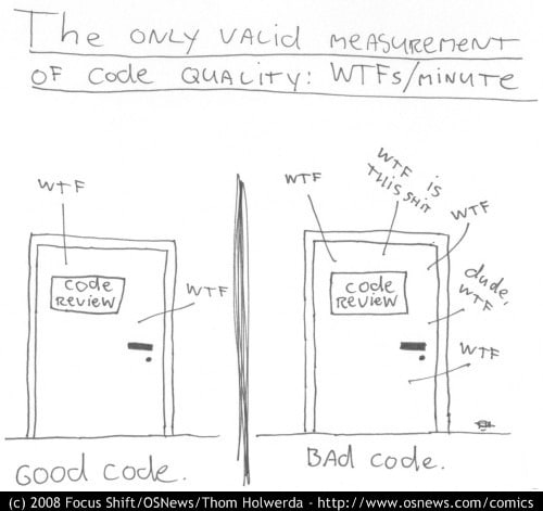 Image for Code review scenario with two doors with minimal to maximum WTFs per minute