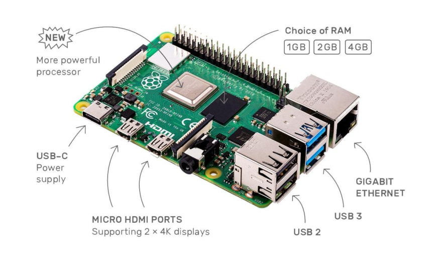 New Raspberry Pi 4 Released! What will you build with it? - DEV