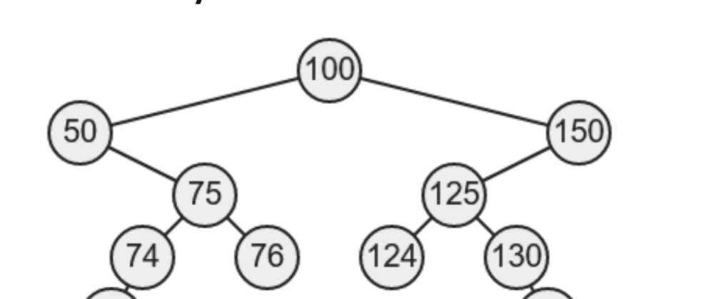 Cover image for Top 10 Free Books and Courses to learn Data Structure and Algorithms in 2020