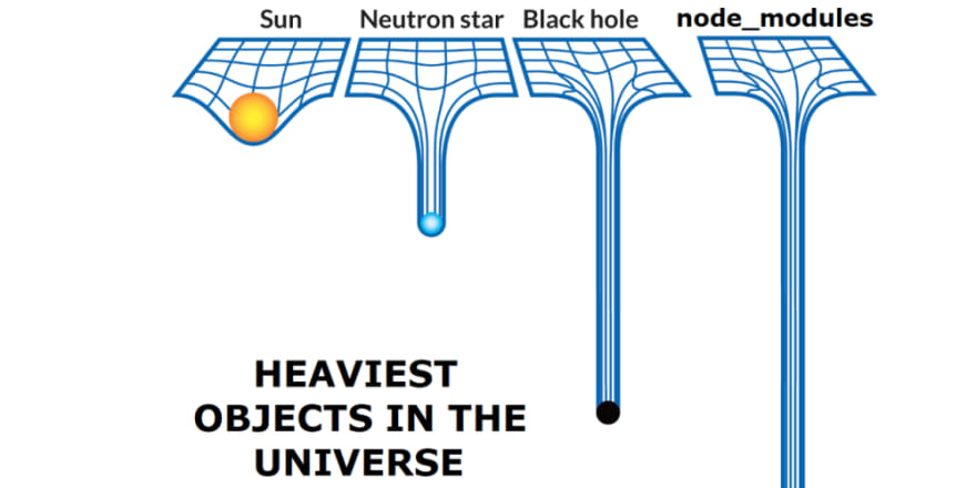 node_modules meme