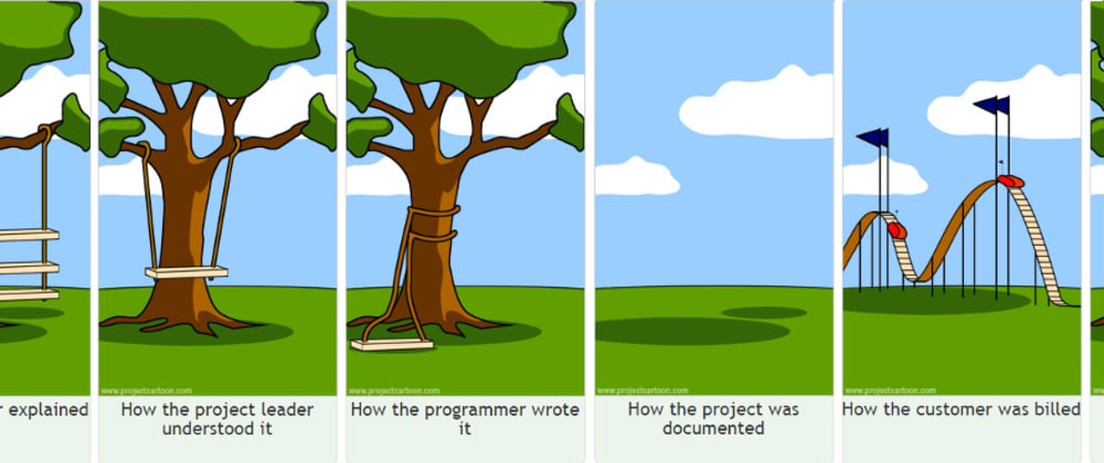 Cover image for How to define software requirements