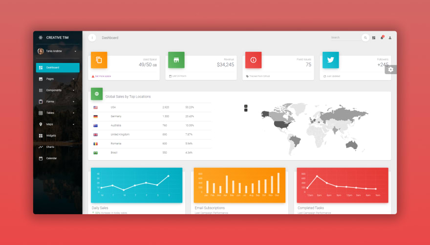 material dashboard pro by creative-tim