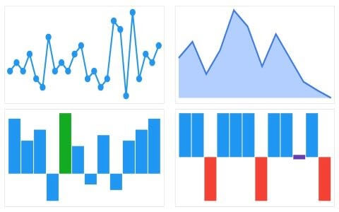 Spark Chart types