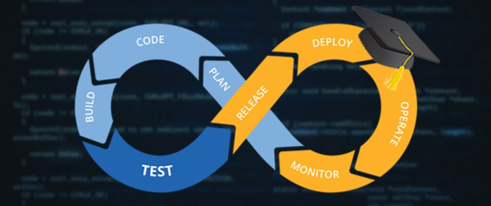 Cover image for Roadmap to Become a Devops Developer