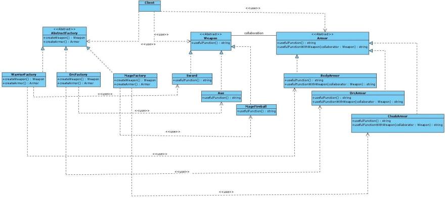 Class Diagram: Video Game