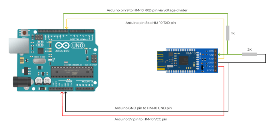 Arduino to HM-10 Wiring