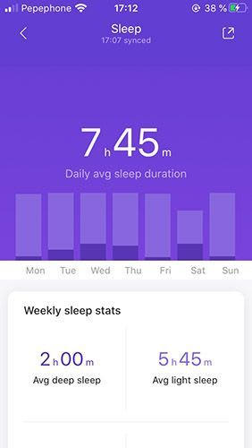 My average sleeping time in a week