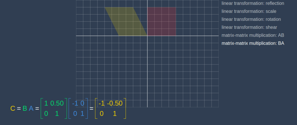 Cover image for Matrices, What Are They Good For?
