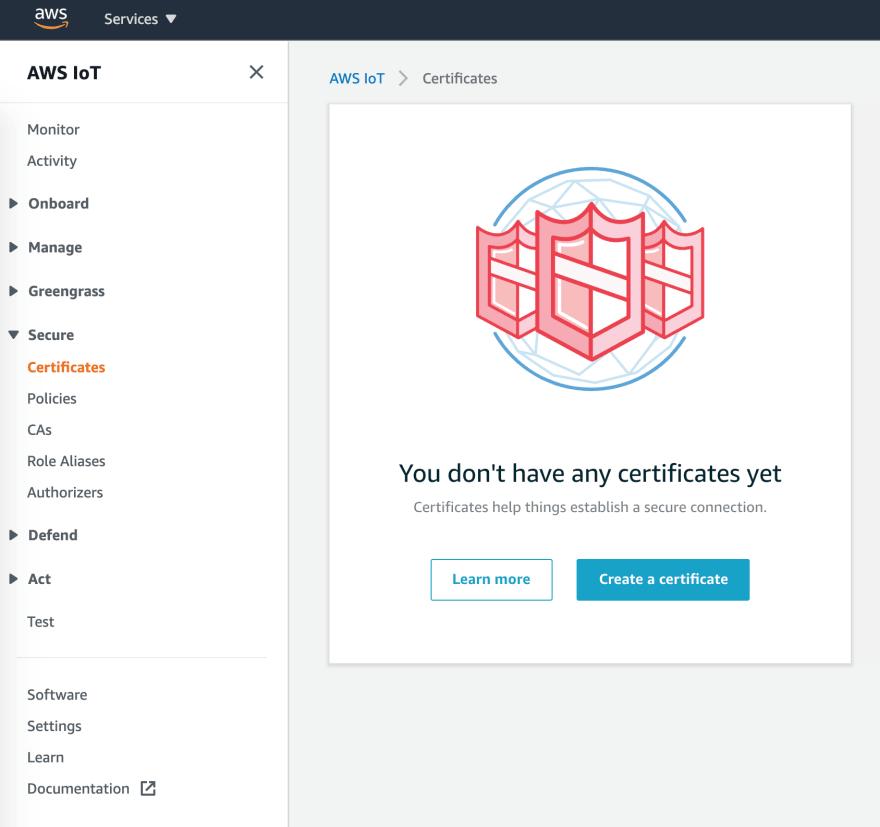 AWS IoT Core Certificates.