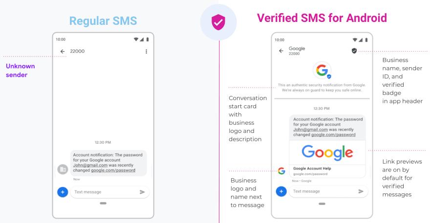 Verified SMS comparison