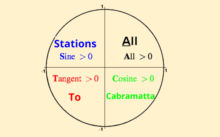"Mnemonic of ""all stations to Cabramatta"" to remember trigonometric equations"
