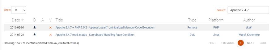 Exploit-db results