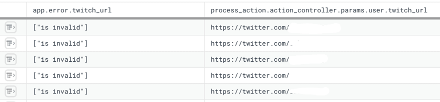 Honeycomb raw data view. Each twitch_url error has a Twitter URL as its parameter.