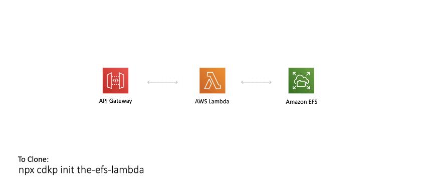 efs lambda arch