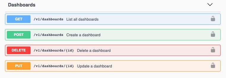 swagger api documentation screenshot