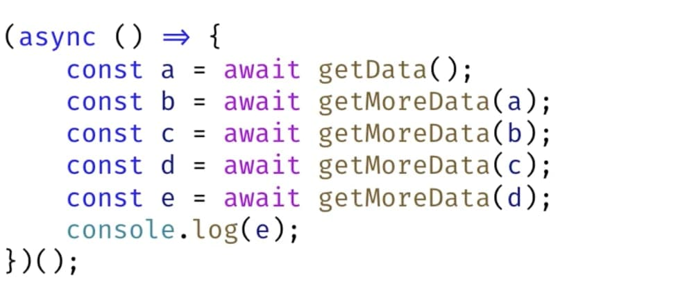 Cover image for Understanding JavaScript async/await in 7 seconds