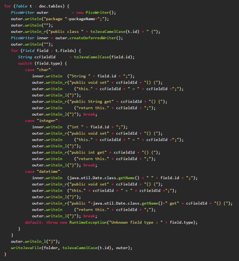 The code generation source code