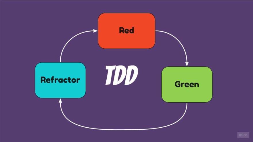 TddIntro.jpg