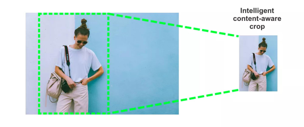 Cover image for How Smart Crop can help you deliver perfect responsive images on each device