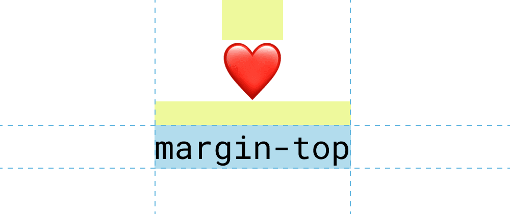 Cover image for Why I fell in love with margin-top