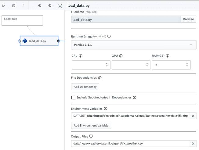 configure node properties