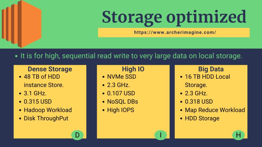 AWS Made Easy   AWS EC2   Storage Optimized Instance Property
