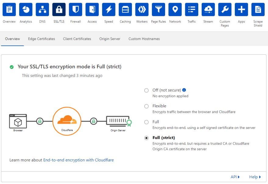 Cloudflare SSL/TLS settings