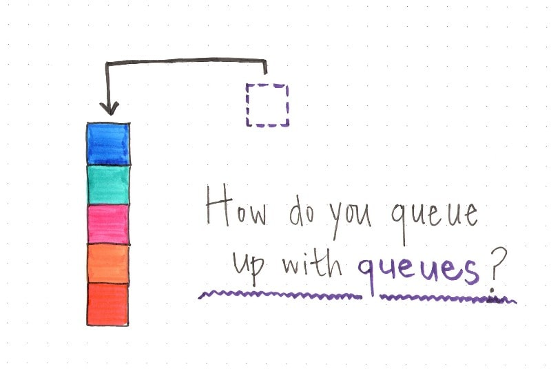 How do you queue up with queues?