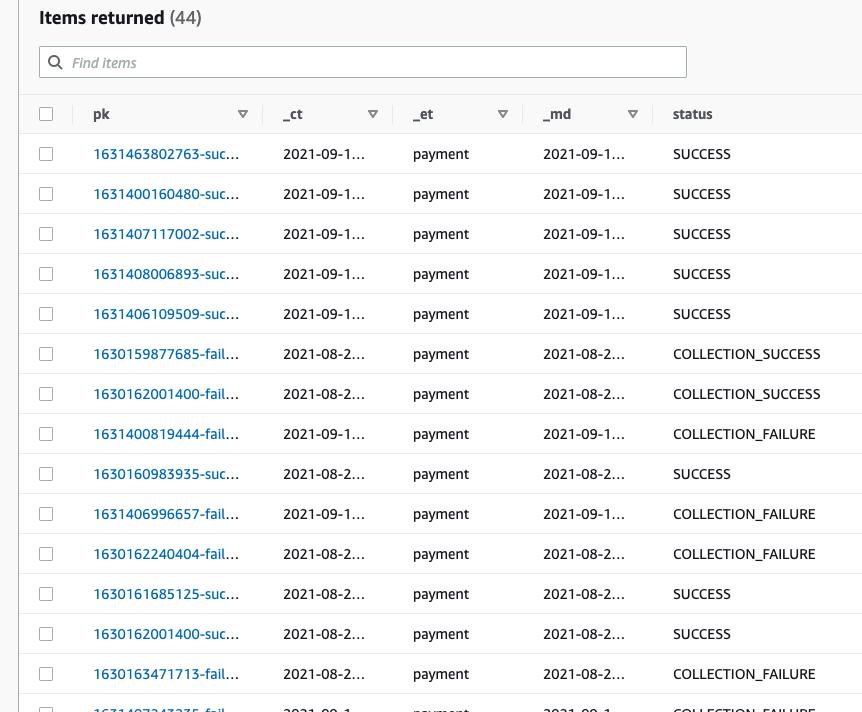 Payments in DynamoDB