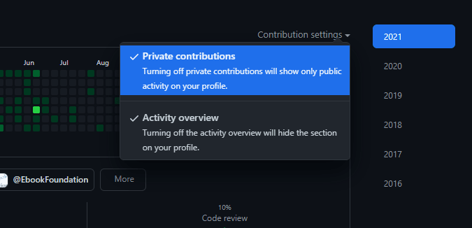 Show private contributions on GitHub