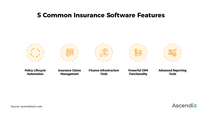 Must-Have Insurance CRM Software Features