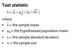 t-statistics