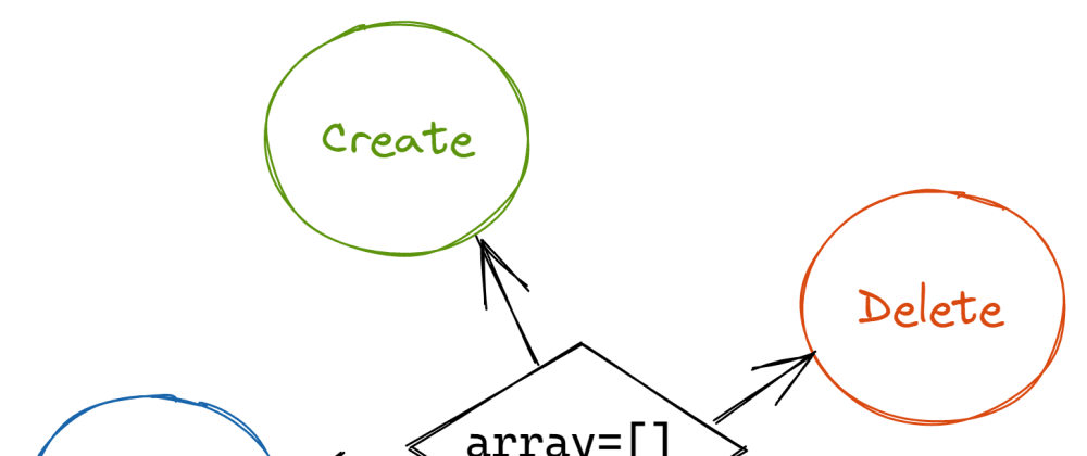 Cover image for CRUD Operation with Array in JavaScript
