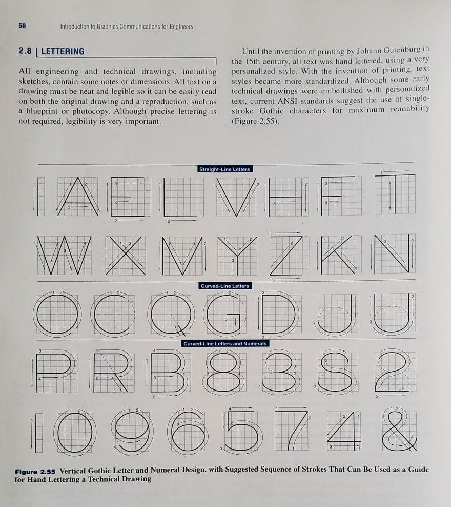 Page 56 of Introduction to Graphics Communications for Engineers, describing why legible writing is important in engineering with diagrams for each letter and number to draw them in a consistent and legible way