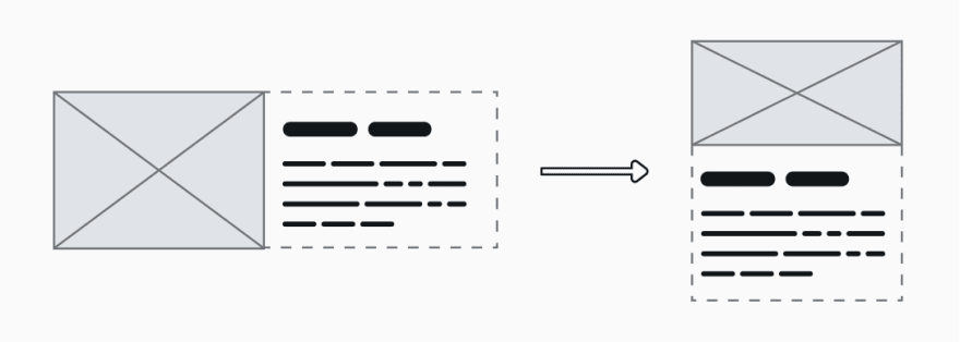 CSS Grid for dynamic cards