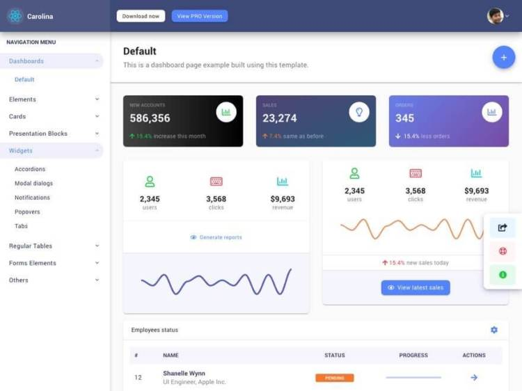 carolina admin dashboard
