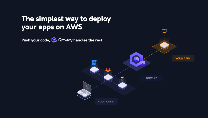 Push your code, Qovery handles the rest