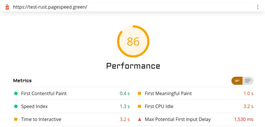 Rust Web Performance Test Result