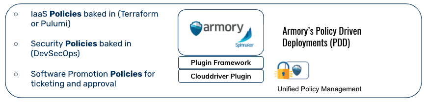Armory policy driven deployments