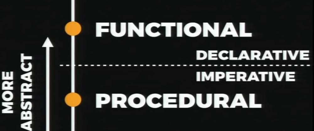 Cover image for Programação imperativa e declarativa