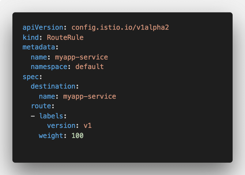 """Route all traffic coming to myapp-service to pods, labeled """"v1"""""""