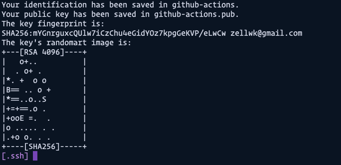 ssh key randomart image