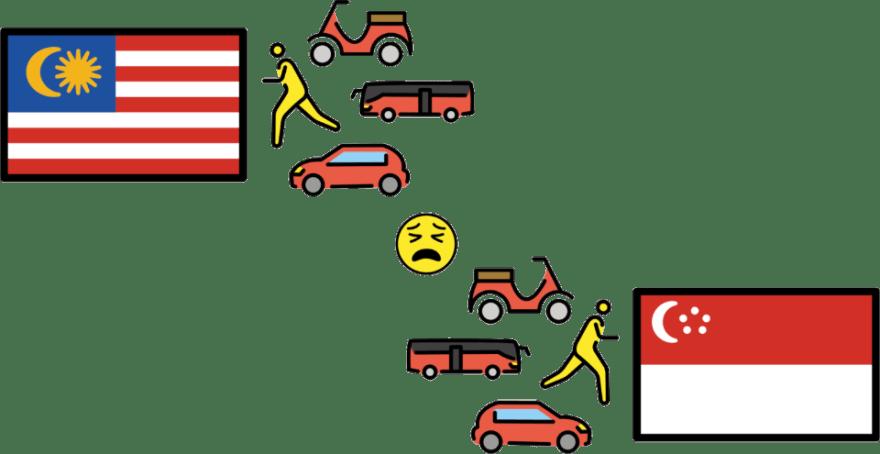 Illustration of commuting