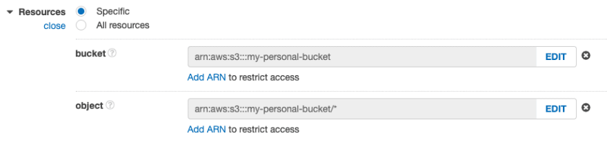 Resources for the permissions