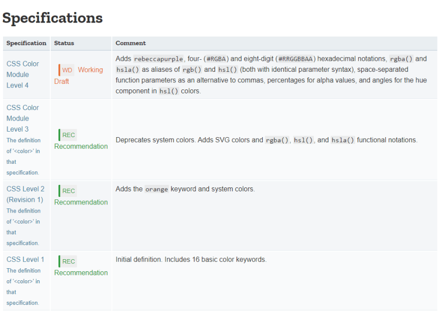 MDN CSS Color Specifications Section