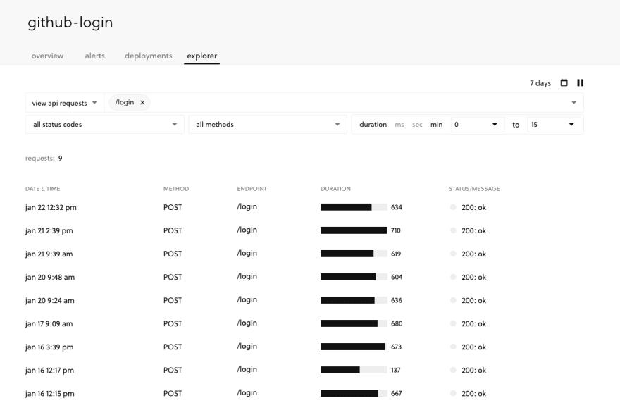 Serverless dashboard logs UI